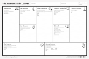 Business_Model_Canvas-300x200.png